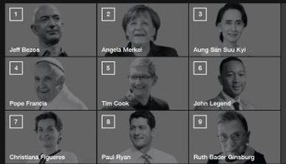 La lista de los líderes más influyentes, según Forbes