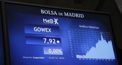 Panel del Mercado Alternativo Bursátil.