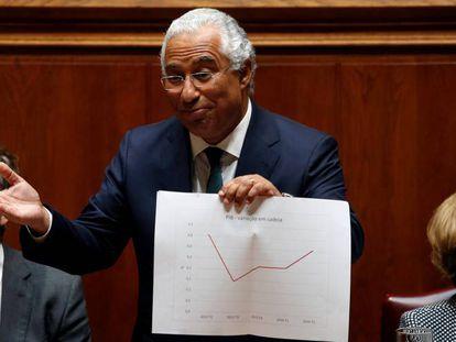 El primer ministro portugués, António Costa, da explicaciones en el Parlamento.