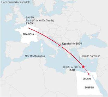 La ruta seguida por el vuelo MS804.