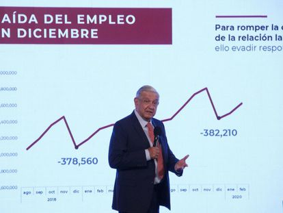 Andrés Manuel López Obrador durante la presentación de una propuesta de reforma para regular el outsourcing