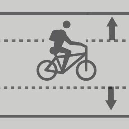 El Consistorio apuesta por incrementar el espacio para peatones y bicis.