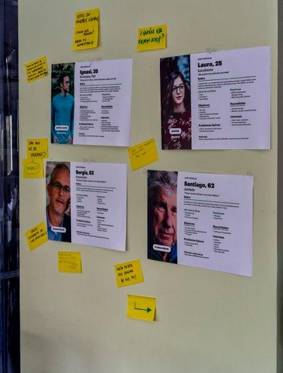 Un panel con los perfiles tipo de los usuarios de la plataforma Filmin.