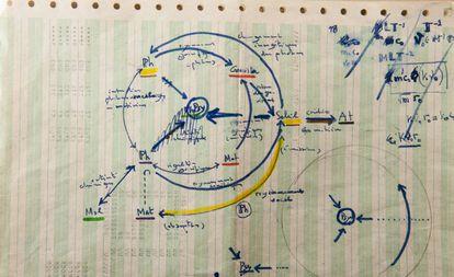 Una página de los archivos del matemático Alexandre Grothendieck.