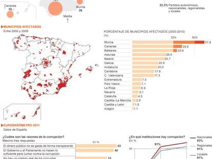 Fuente: Departamento de Geografía de la Universidad de La Laguna (Islas Canarias) y Eurostat.