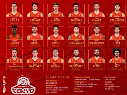 Pre-lista de los 18 convocados por Scariolo