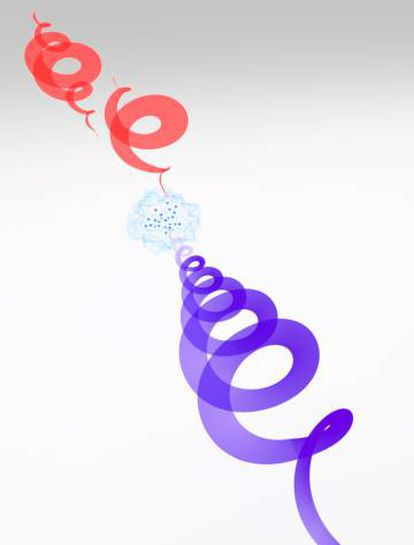 Esquema del haz de luz generado con una velocidad de rotación controlable.