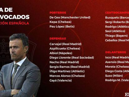 La lista de convocados para la selección española / En vídeo, declaraciones de Luis Enrique (ATLAS)