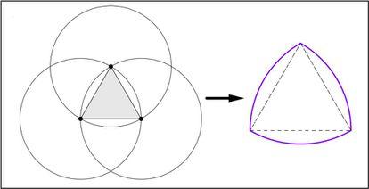 Triángulo de Reuleaux.