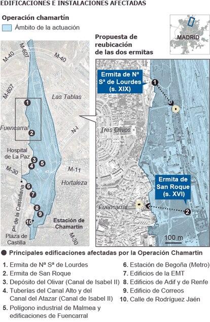 Fuente: Plan de reforma de la prolongación de la Castellana.