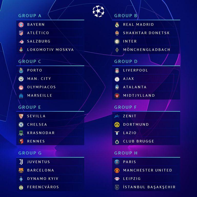 Los grupos de la primera fase de la Champions League 2020/21