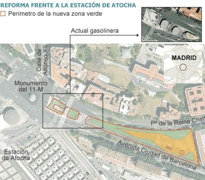 Fuente: Ayuntamiento de Madrid.