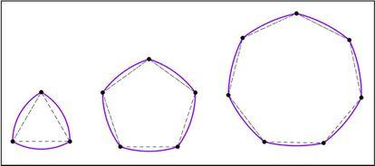 Triángulo, pentágono y heptágono de Reuleaux.