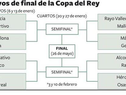 Barcelona-Sevilla, duelo en octavos de la Copa