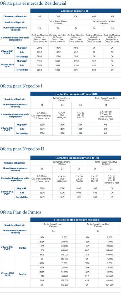 Movistar ha previsto una serie de tarifas con la intención de adaptarlas a diferentes gustos y necesidades.