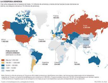 Mapa de los millones de armenios que viven en el mundo.