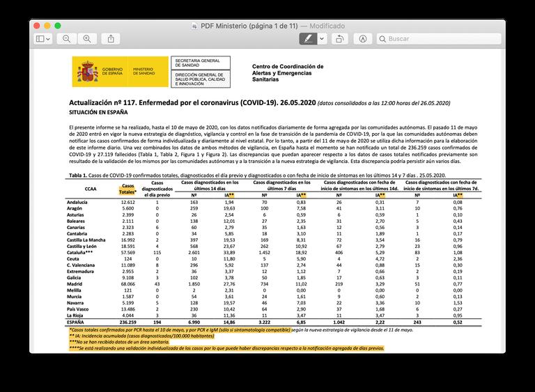 Asteriscos en los datos de covid-19 ofrecidos por el Ministerio de Sanidad.