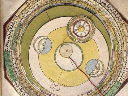 Composición de círculos móviles para conocer la posición relativa de los astros de la obra 'Astronomicum caesareum' (1540).