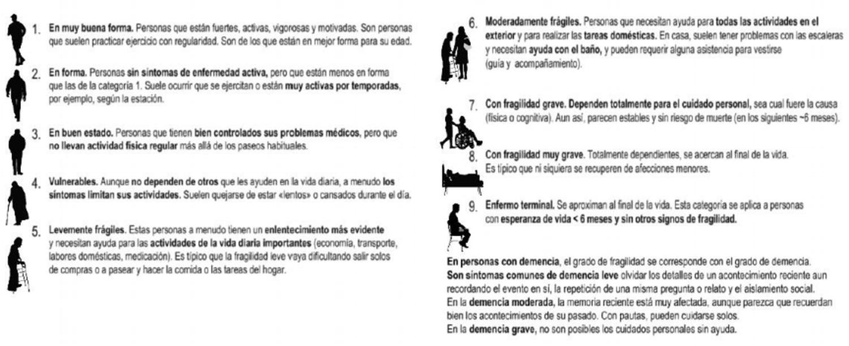 La escala de fragilidad del protocolo de la Comunidad de Madrid para hacer frente al coronavirus en las residencias de ancianos.