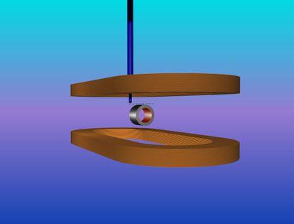 Esquema del dispositivo que hace invisible el cilindro para el campo magnético estático