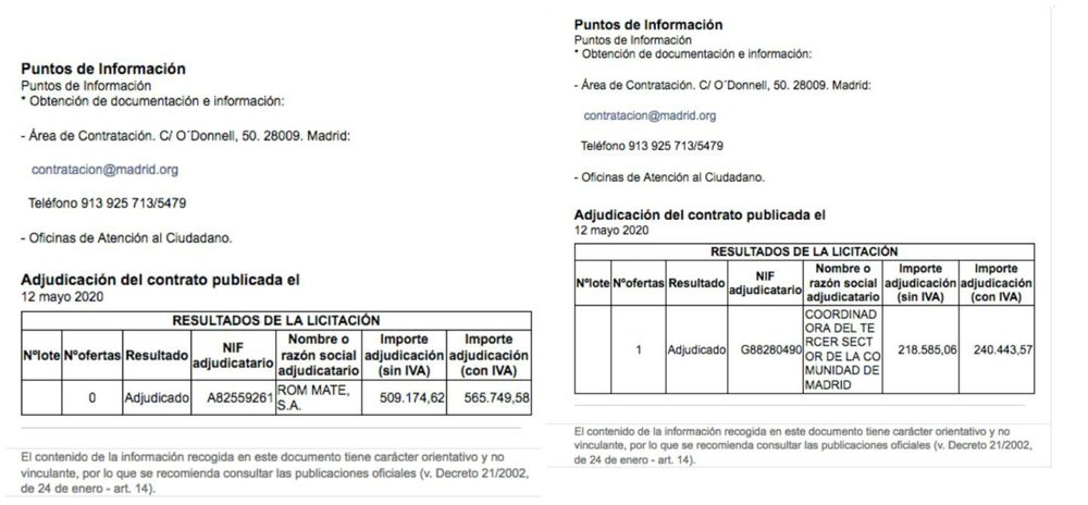 Coronavirus: El contrato 'fantasma' de Madrid con Room Mate, la cadena del apartotel de lujo donde se aloja Díaz Ayuso | Madrid
