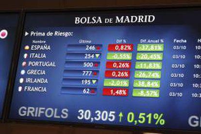 Panel informativo de la bolsa de Madrid que muestra los valores de la prima de riesgo en algunos países de la zona euro. EFE/Archivo