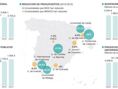 Fuente: Comisiones Obreras (CC OO).