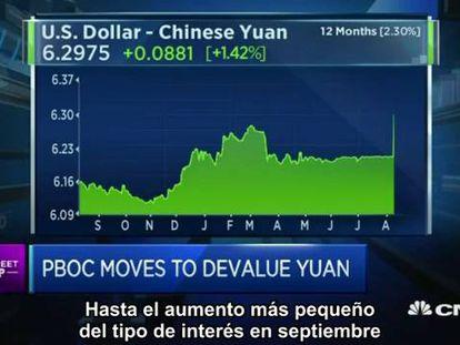 China devalúa el yuan para animar la economía y las exportaciones