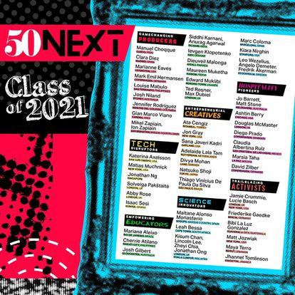 Lista de los premiados del 50 Next.