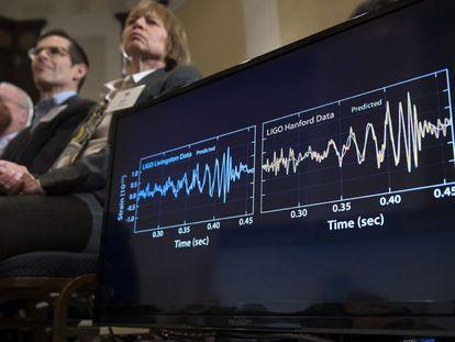 Vista de los gráficos de datos del proyecto LIGO durante la rueda de prensa sobre la demostración de la existencia de las ondas gravitacionales en Washington DC (EE UU).