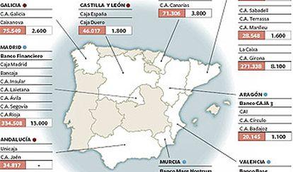 El mapa de las cajas de ahorros (en millones de euros).