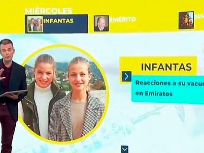 Imagen de la princesa Leonor y la infanta Sofía en lugar de las infantas Elena y Cristina, para ilustrar la noticia de la vacunación de estas últimas en Emiratos Árabes.