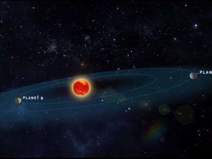 Hallados a 12,5 años luz dos planetas del tamaño de la Tierra orbitando la estrella Teegarden