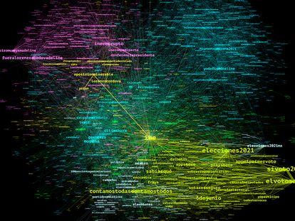 Red de relaciones de hashtag a hashtag en Twitter sobre el Instituto Nacional Electoral (INE) de México elaborado por Signa Lab.