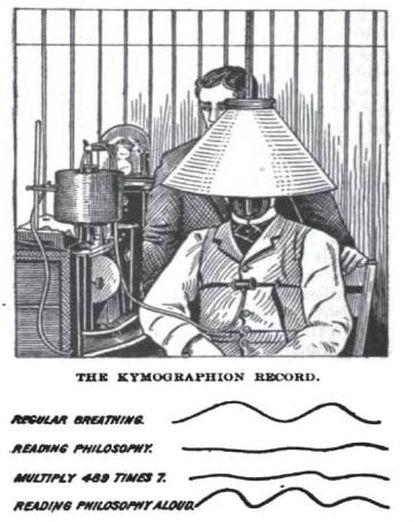 Prueba a Holmes con un kymographion, un dispositivo que, se decía, era capaz de medir las emociones humanas.