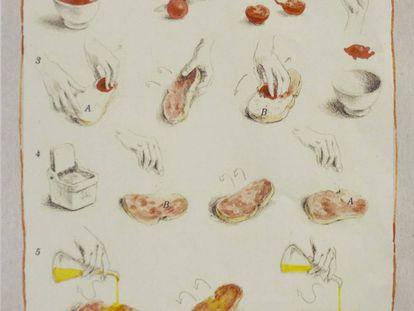Reproducción de una página de 'Teoría y práctica del pan con tomate'.