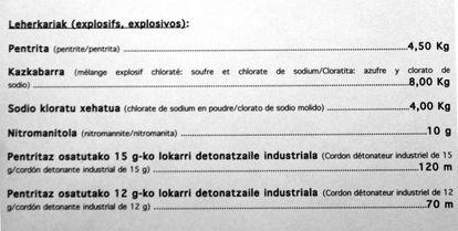 Lista de armas que ETA pone fuera de uso.