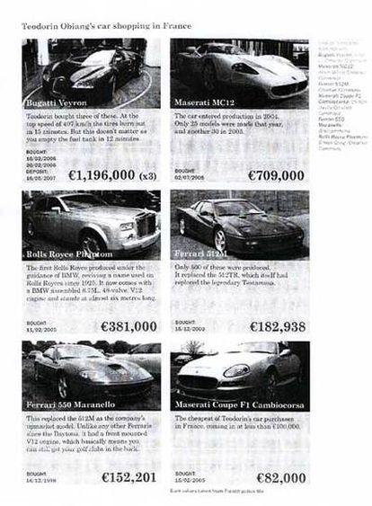 Página del informe de Global Witness con automóviles atribuidos a su hijo Teodorín.