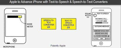 Patente de móvil en entornos ruidosos.