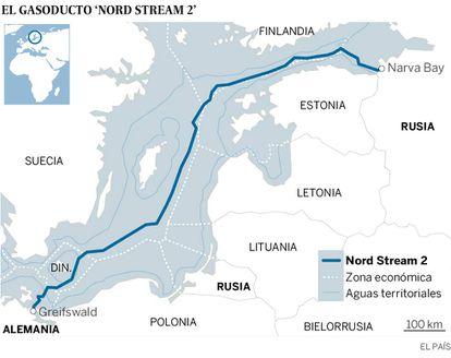 Proyecto del Nord Stream 2 que llevará gas desde Rusia hasta Alemania.