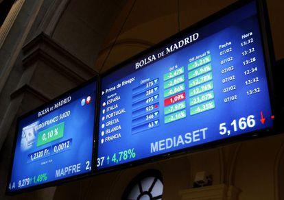 Pantallas con diferentes cotizaciones en la Bolsa de Madrid