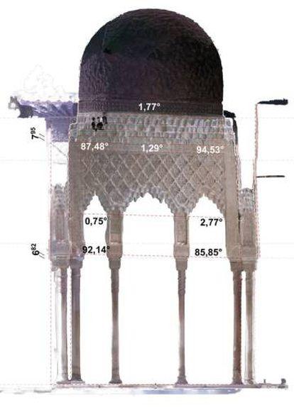 Sección con deformaciones registradas en el templete este.