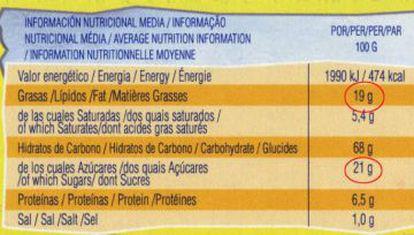 Etiqueta nutricional de las galletas Dinosaurus normales. En rojo, la cantidad de grasas y azúcar por 100 gr.