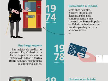 La historia del dinero: de la tarjeta de crédito a la banca móvil