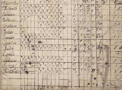 Esta fotografía no fechada muestra el nombre de Charles Darwin escrito a mano en los archivos recientemente descubiertos en la Universidad de Cambridge.