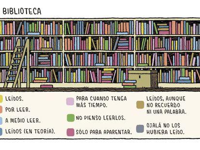 Dibujo de Tom Gauld para su libro 'En la cocina con Kafka', publicado en España en 2018 por Salamandra Graphic.