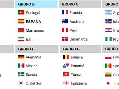 Así quedan los grupos para el Mundial de Rusia 2018.