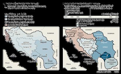 A la izda. Mapa con la formación de Yugoslavia hasta 1948. Dcha. mapa con la ruptura de Yugoslavia a partir de 1991