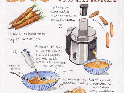Aire de zanahoria