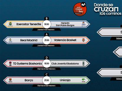 Cruces de la Copa del Rey de baloncesto: Real Madrid-Valencia, Iberostar Tenerife-San Pablo Burgos, Barça-Unicaja y Baskonia-Joventut